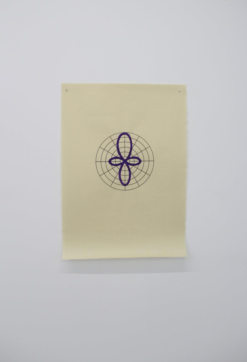 Antonin Gerson,  Violet - Canon , sérigraphie, gouache, 58x84cm 2018