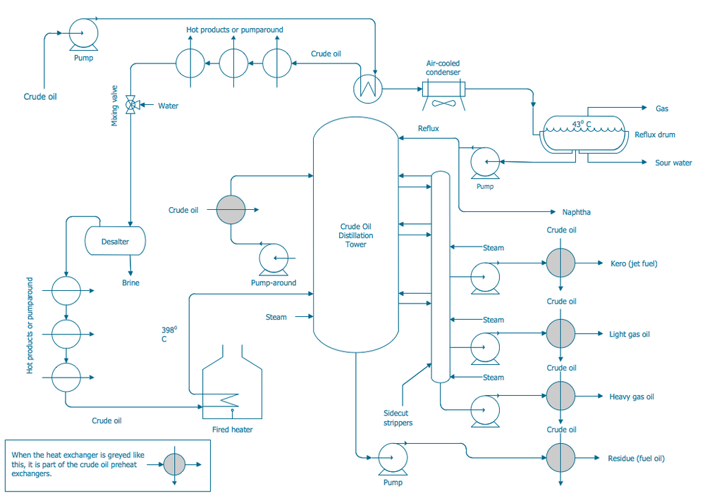 Engineering-Chemical-Process-PFD-Crude-Oil-Distillation-Unit.png