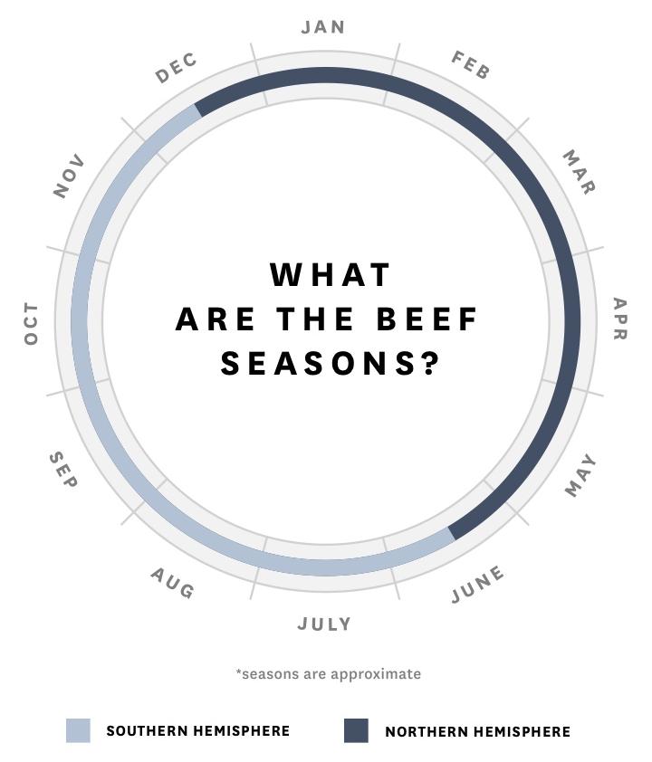 beef-season-mobile.jpg