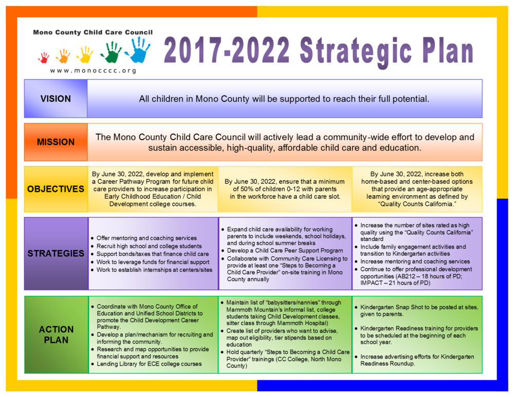 Strategic Plan.png
