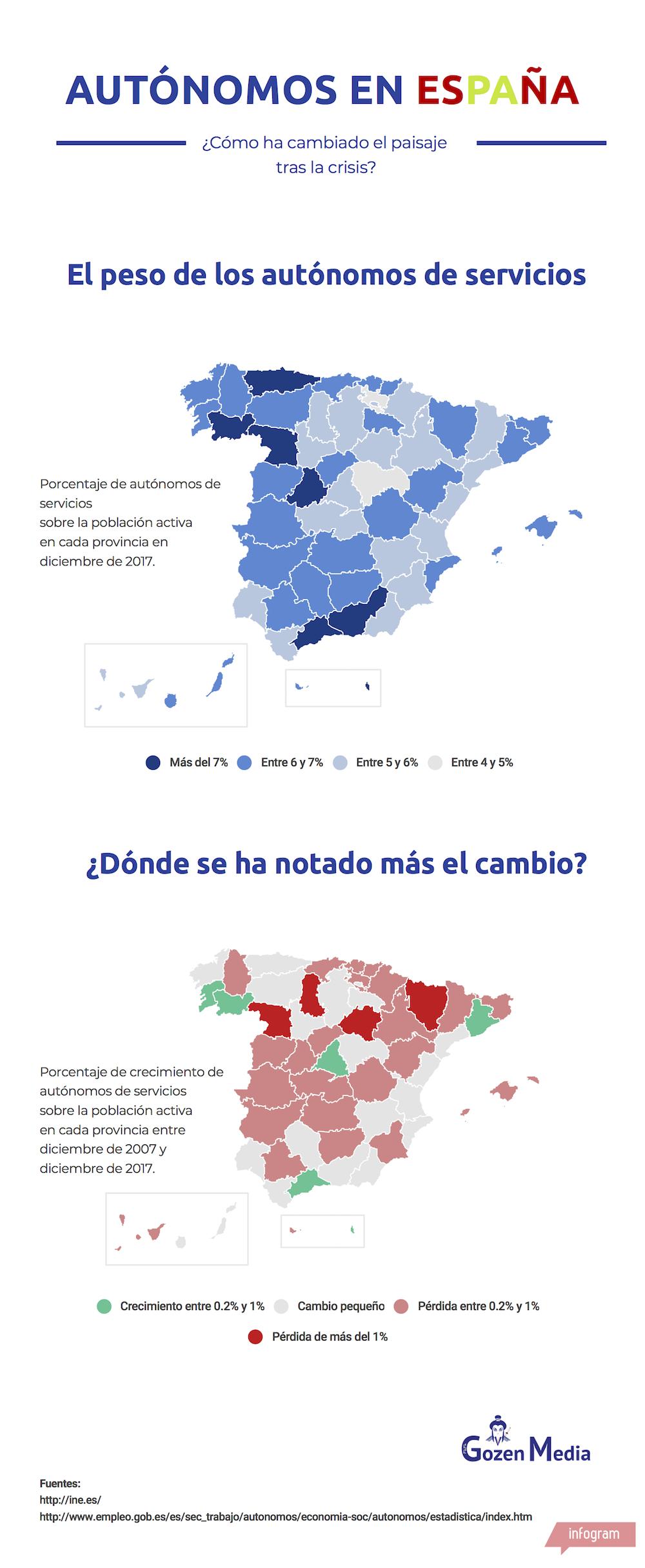 como-de-moda-esta-el-ser-autonomo-de-servicios-en-espana.png