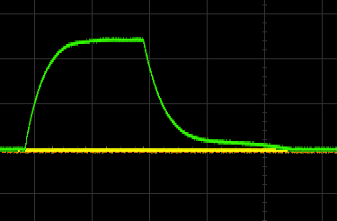The RC (or Resistor-Capacitor) curve envelope from Percido oscillators!