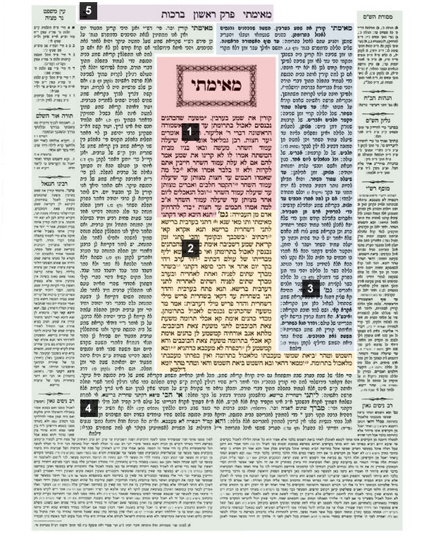 1 = Mishnah, 2 = The Gemara, 3 = Rashi, 4 = other commentary & glosses, 5 = page and chapter