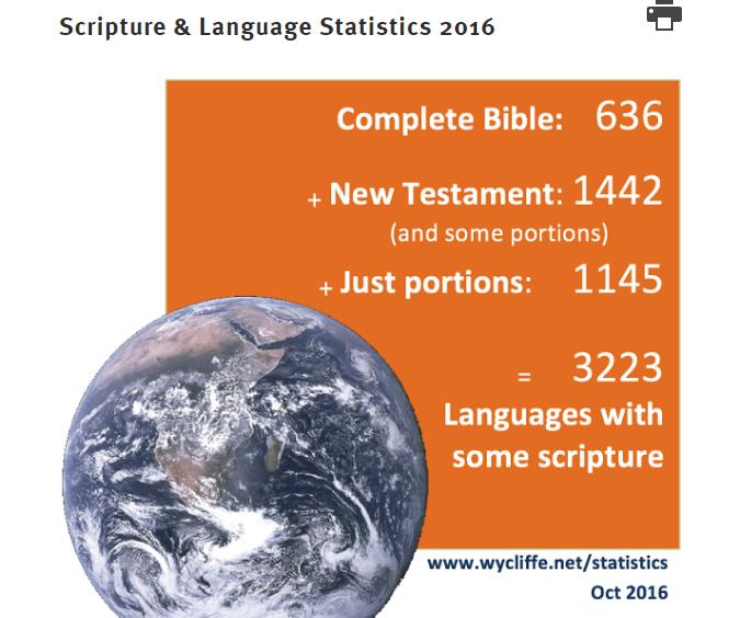 Scripture & Language Stats 2016