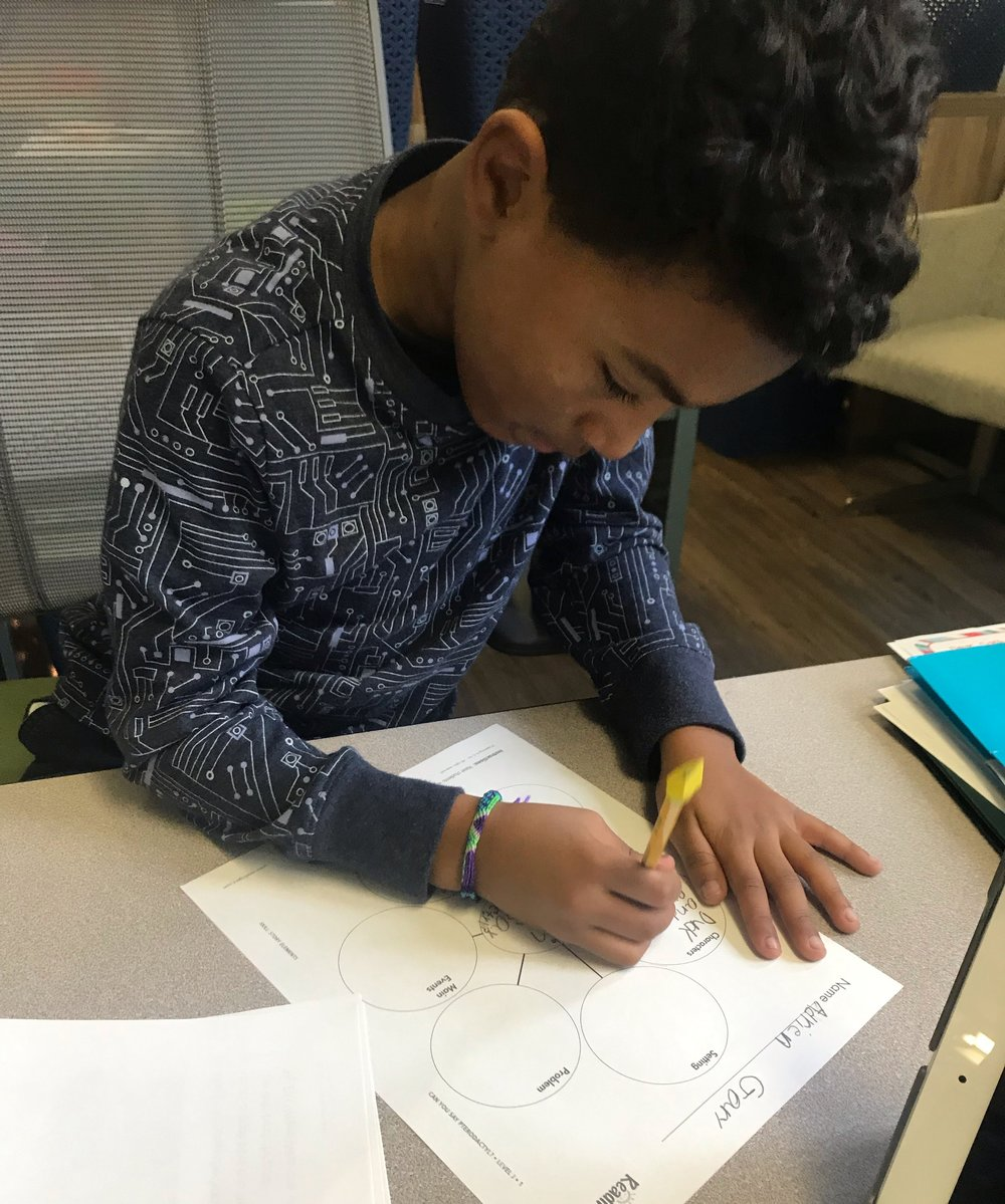 """Lots of choices - """"When I get to school, I get to play after I put my backpack and lunch away. I have a choice to do lots of stuff - like Jenga, drawing or coloring in my journal, LEGOs. I can play alone or with a friend.At 8:30 we get to the rug for Morning Meeting. This is when we read the Morning Message (which is my job) and read the agenda so that we know what we'll be doing for the day. We might talk about cool things like """"What kind of dragon would you like to be?"""" or """"A time when we had to make a tough choice."""" Everyone gets a turn to share and ask each other questions.After Morning Meeting, is when we have three stations that we can choose for the beginning of the day. We can read to ourselves, work on our writing, meet with the teachers, practice handwriting - there are lots of choices.""""- AG, age 6"""