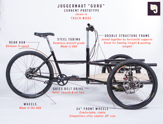 "A ""Juggernaut"" is a powerful force, and our prototype has proven this name to be a perfect fit.  Quality components and manufacturing methods make this bike unstoppable. -"