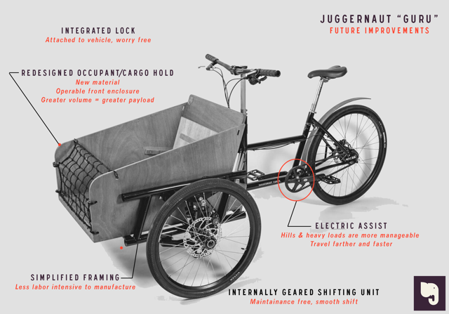 We want to take Juggernaut Cargo Bikes to the next level, enabling it to truly be an effective alternative mode of transportation, proving that 3 wheels wheels can be better than 4! -