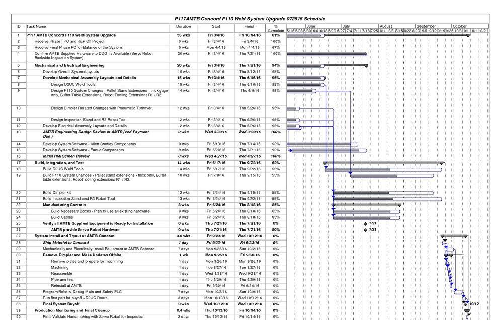 Microsoft Office Project - document(s)1.jpg