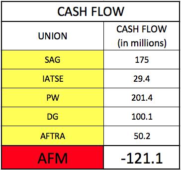 cash flow 1.png
