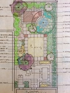landscape+design+master+plan.jpeg