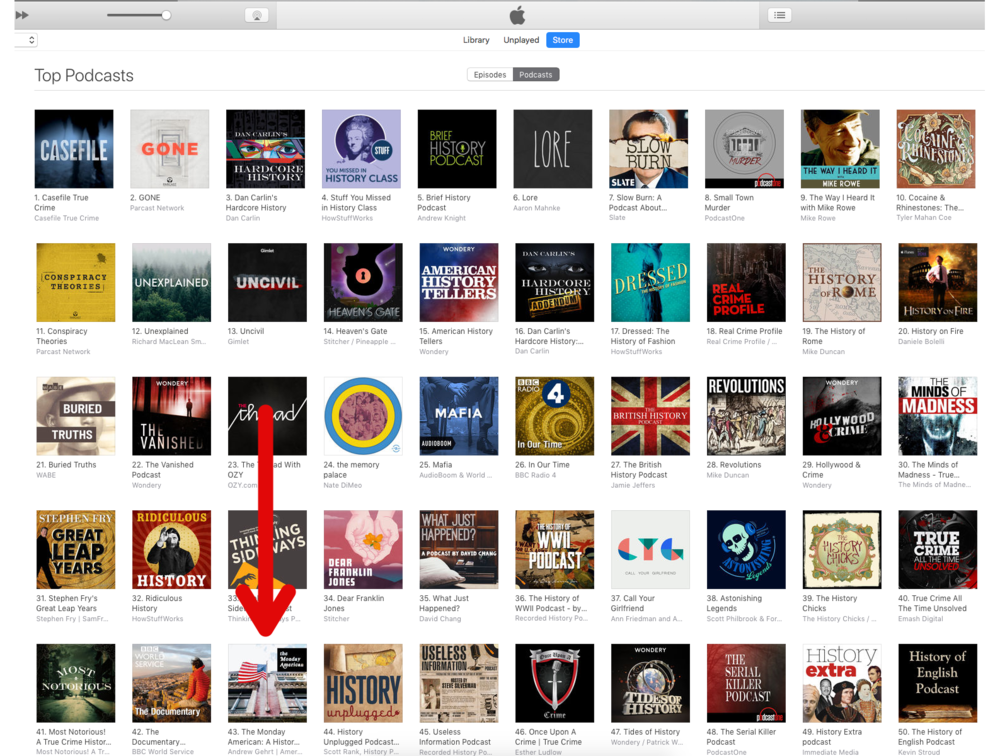 The Monday American has broken into the top 50 podcasts on  Apple Podcasts  for all history podcasts!