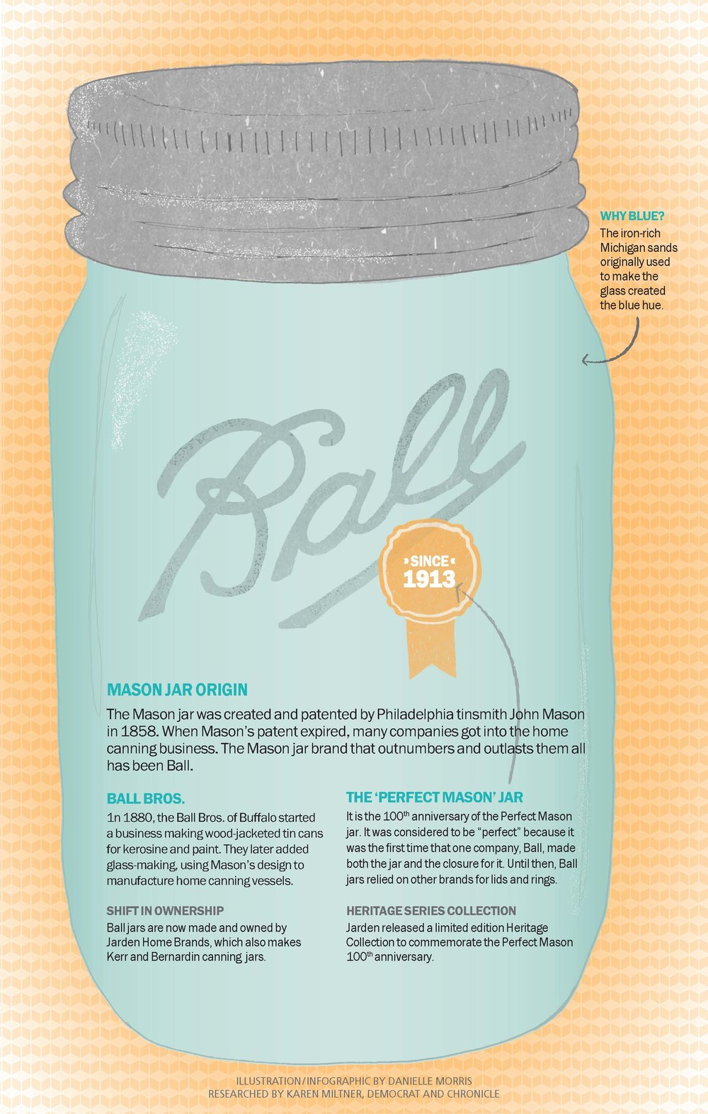 Ball_Jar_Infographic_Small.jpg