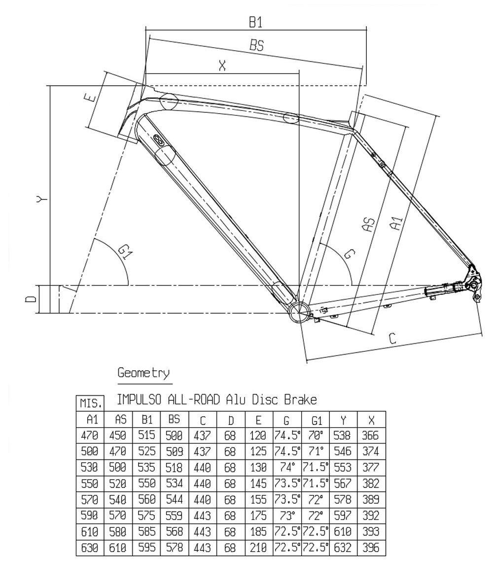 Impulso Allroad Geometry.jpg