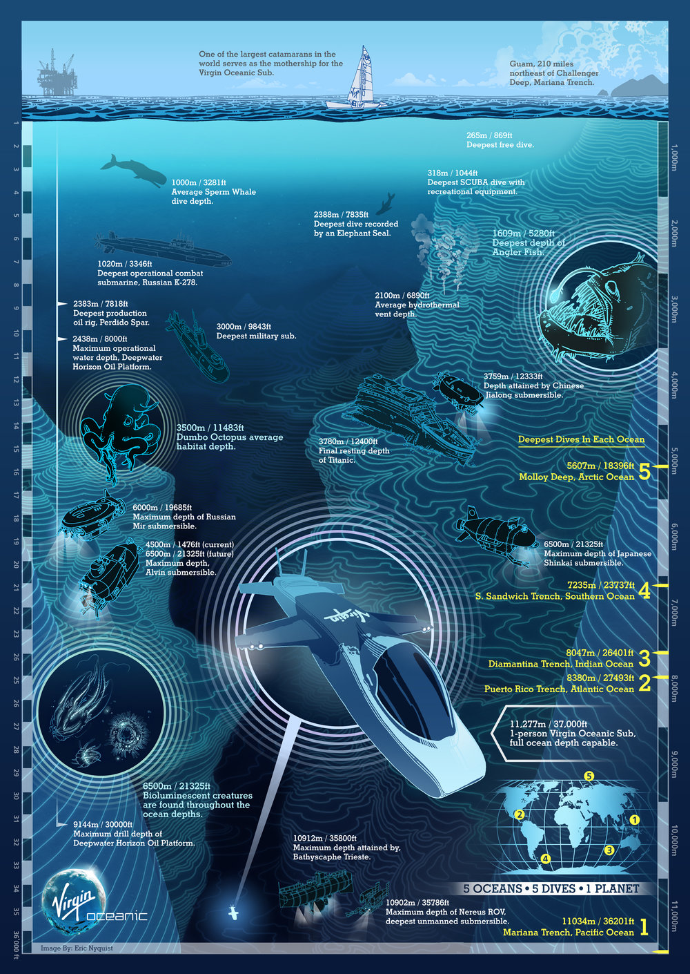 5 Oceans, 5 Dives, 1 Planet Infographic for Sir Richard Branson's unveiling of Virgin Oceanic. Art Director: Karen Lau