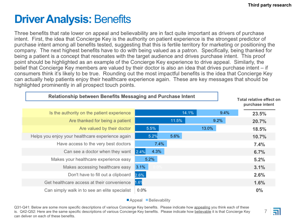 Concierge Key Pricing Research Report - 6-13_Excerpts7.png