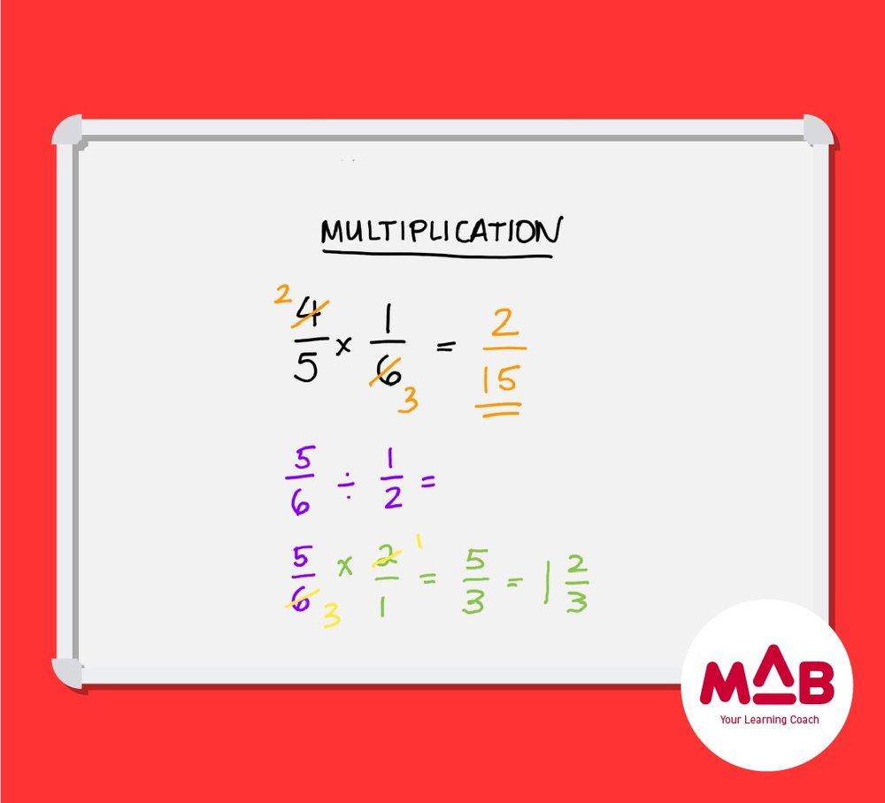 Multiplicación simple de fracciones