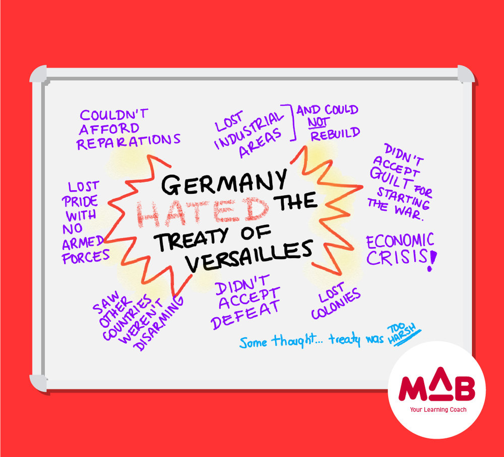 Germany hated the Treaty of Versailles