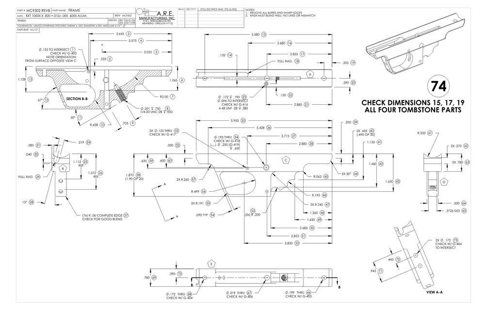 Standard A.R.E. Blueprint