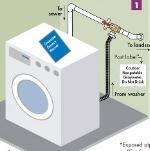 washer gw.jpg