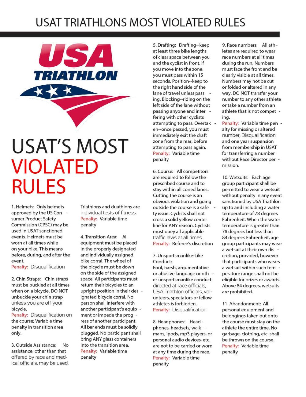 USAT Article - Most violated rules.jpg