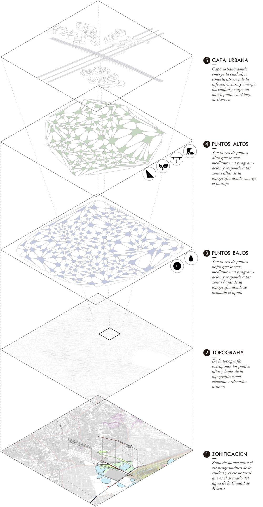5-exploded-masterplan-min.jpg