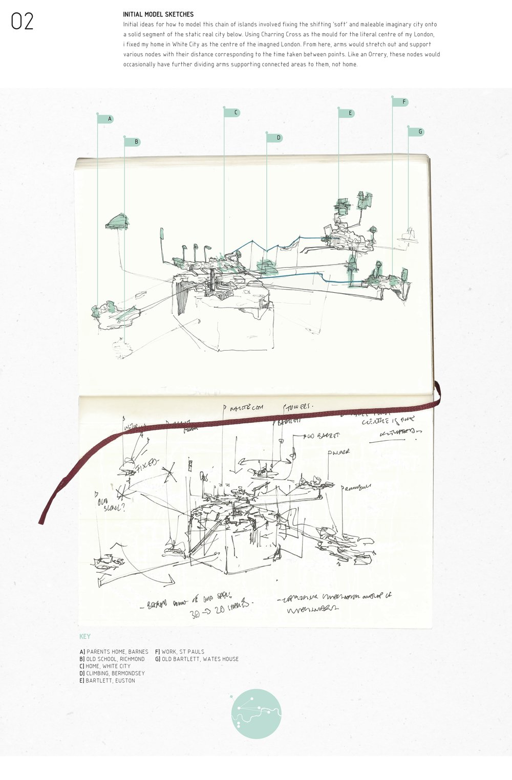 p1-overall-model-part-sketch-min.jpg