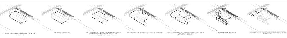 building-evolution-diagrams-min.jpg