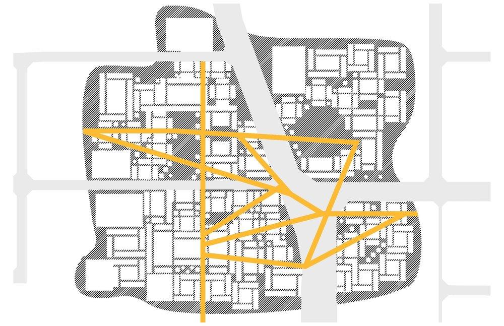 shougang-diagram_pathways-min.jpg