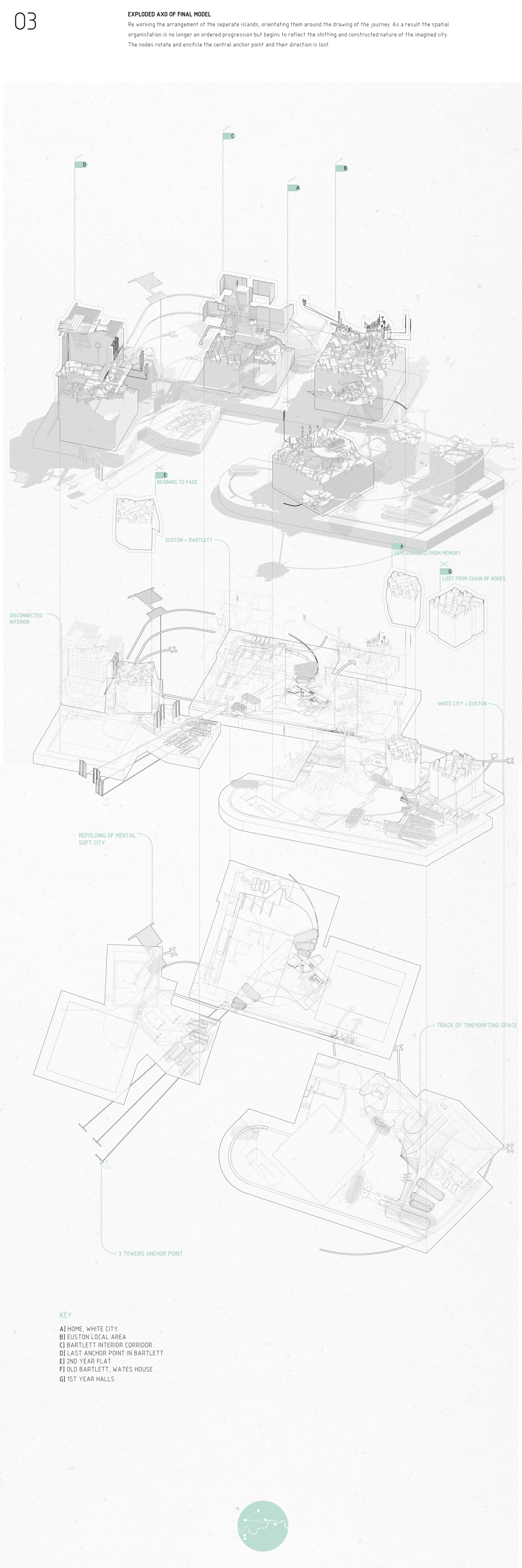 overall-model-arrangement-min