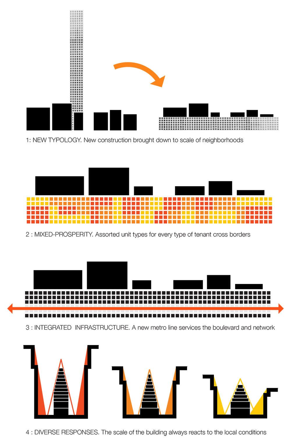 fantasticoffense_infrastructuralinfill_concept_diagram.jpg