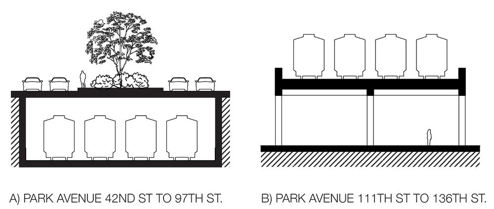 fantasticoffense_infrastructuralinfill_parkave_diagram.jpg
