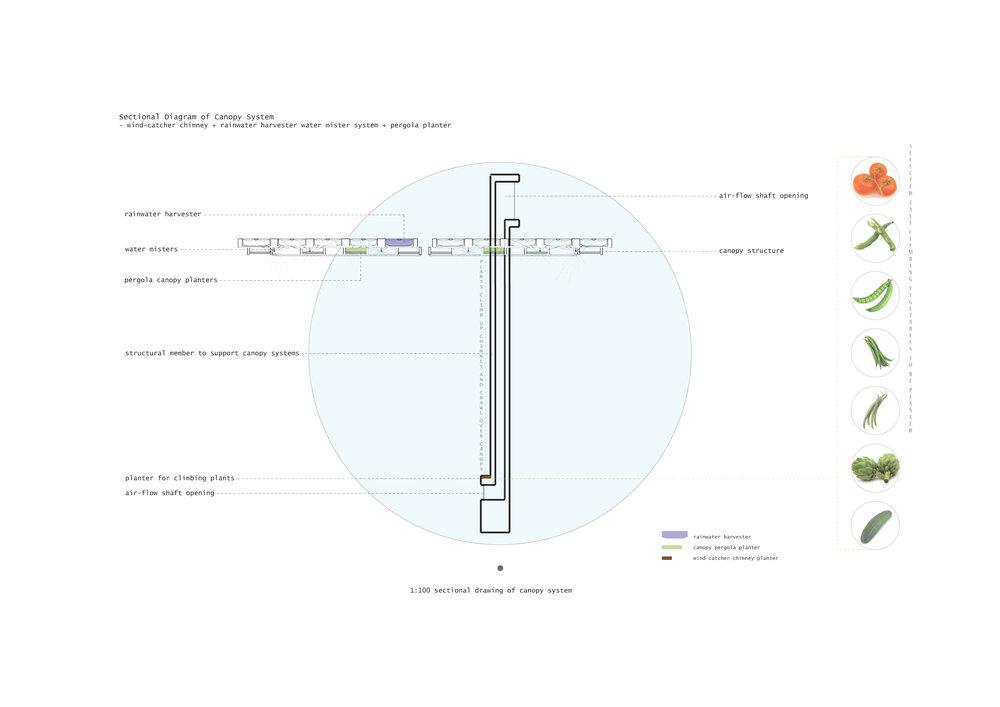 Diagram10_CanopyWindCatcher.jpg