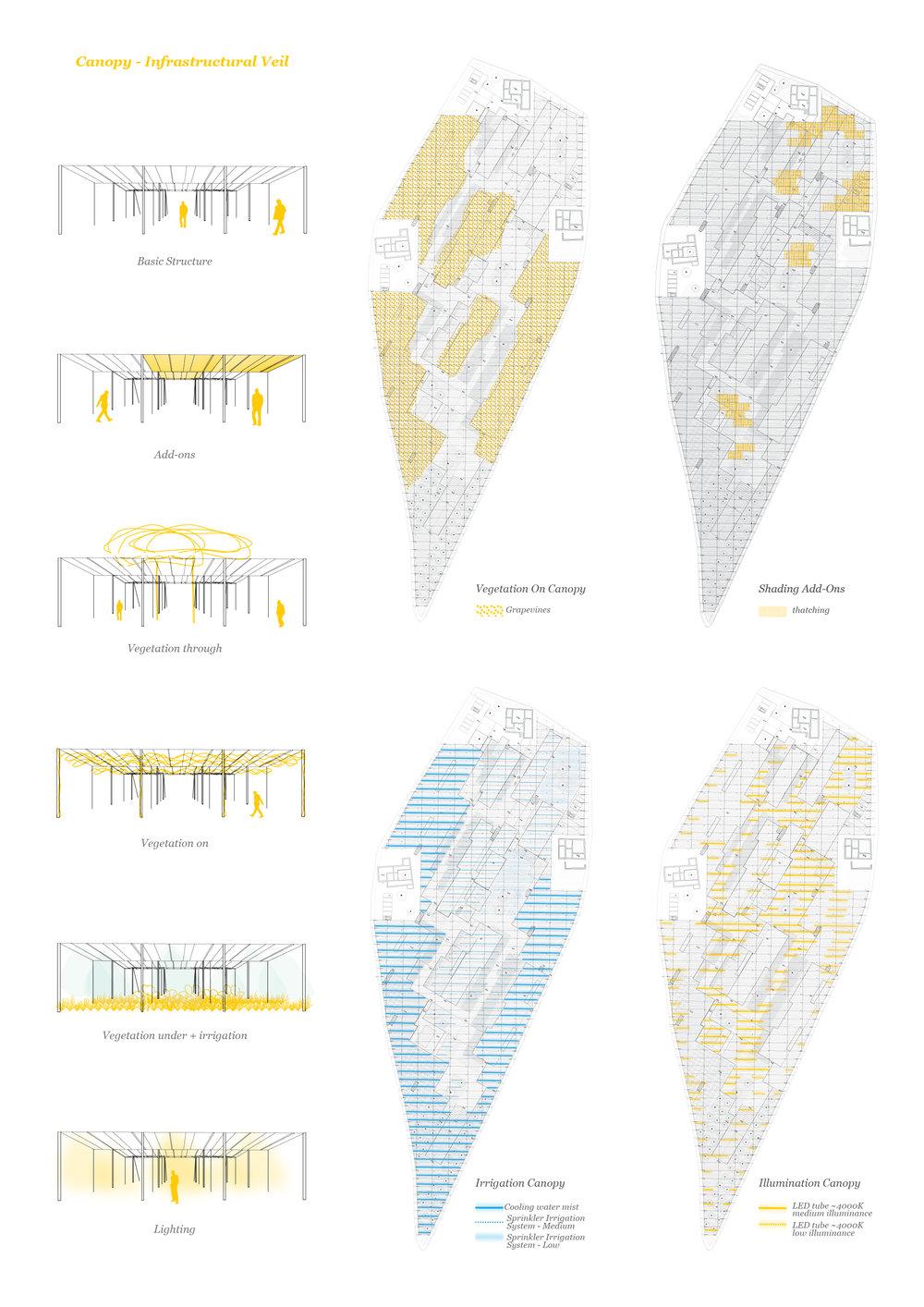 12_LL_Canopy-InfrastructuralVeil.jpg