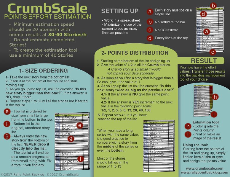CrumbScale cheat sheet