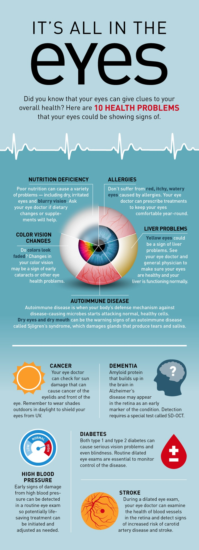 eye-health-info-700x2160.png