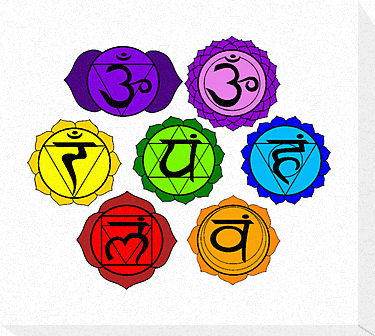 chakra signs.jpg