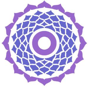 Crown Chakra Info