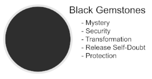 black gemstone healing