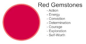 red gemstone properties.jpg