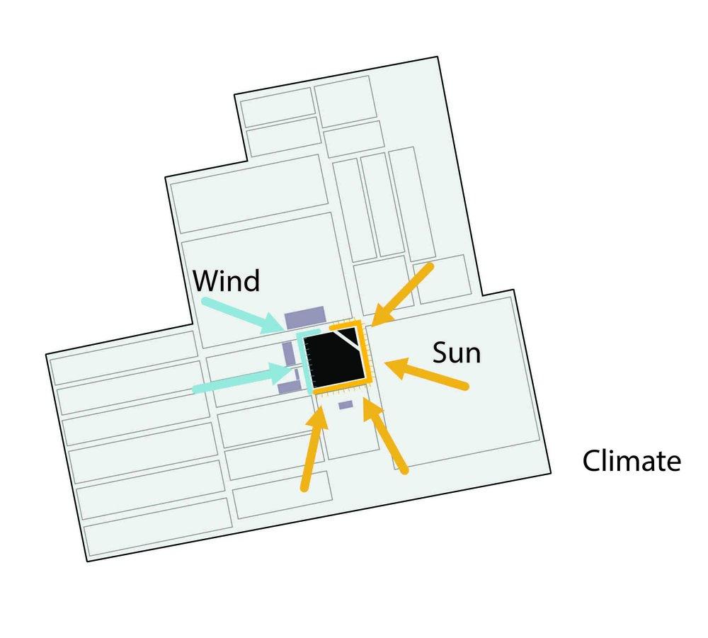 Climate context