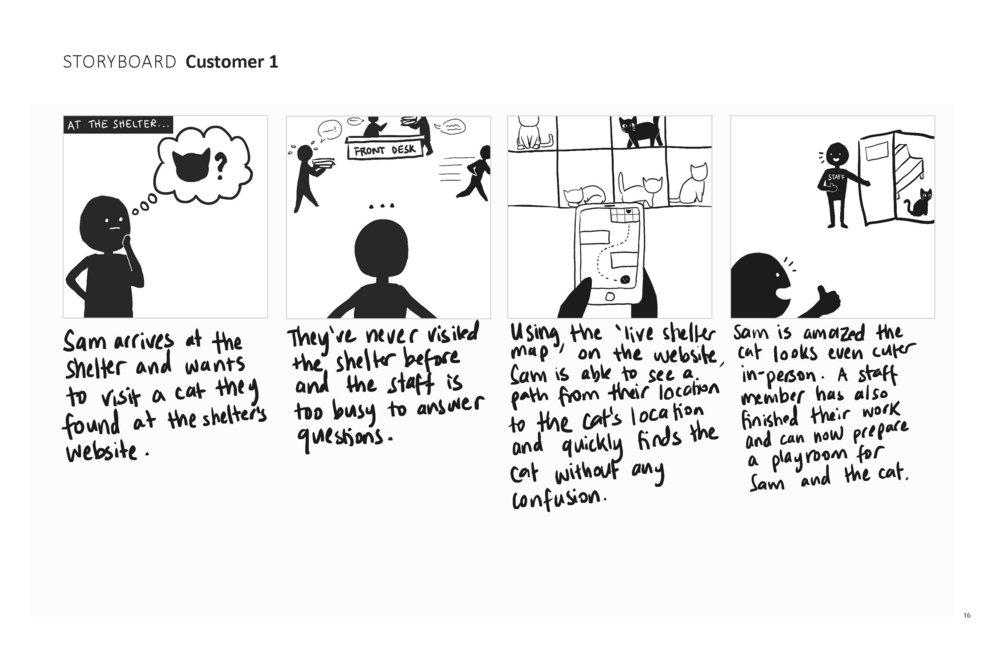 process_book (1)_Page_16.jpg