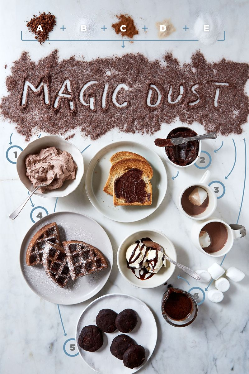 How to make chocolate magic dust (A+B+C+D+E) and 5 ways to use it.