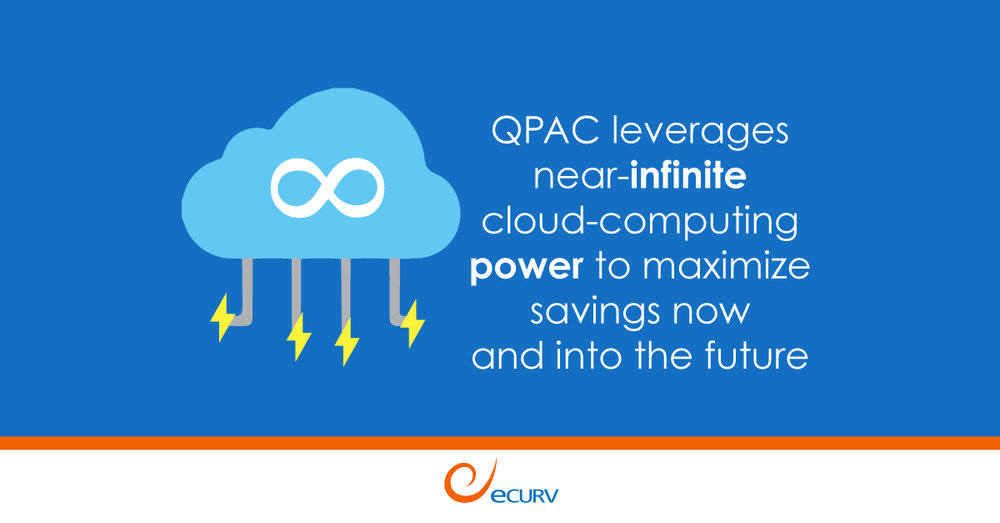QPAC's cloud-based system is driven by a team of scientists with deep expertise cyber-intelligence, machine-learning, and energy.