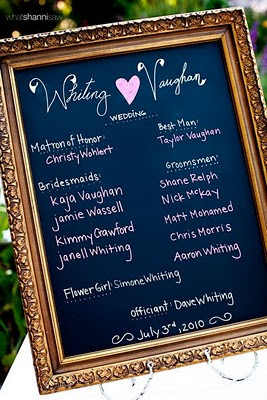 wedding-chalkboard.jpg