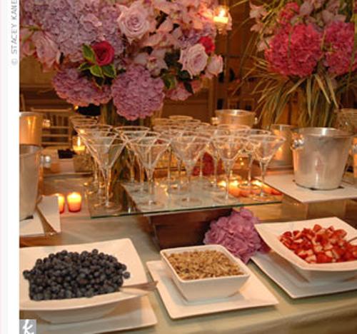 Wedding Dessert Table Options