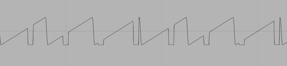 skip cycle harmonic.png