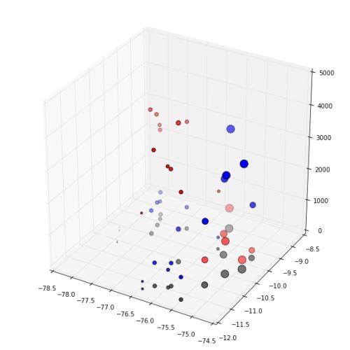 Regional Precipitation Analysis With Python