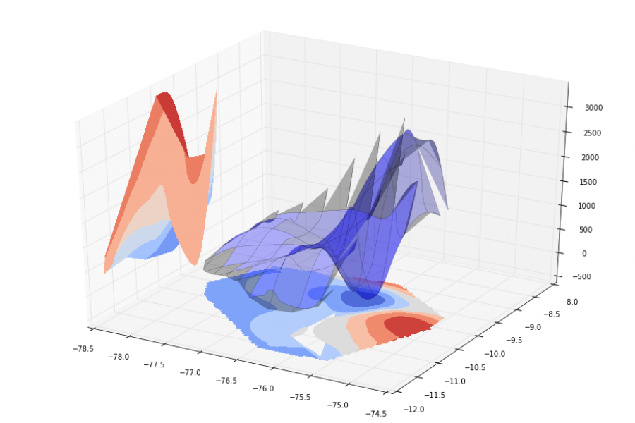 Regional precipitation analysis with Python — Hatari Labs