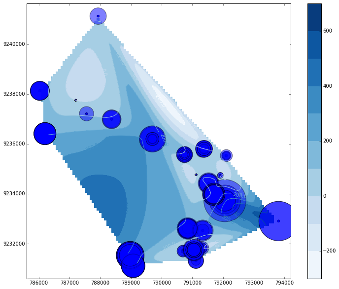 Example of spatial and temporal analysis with Python - Scipy