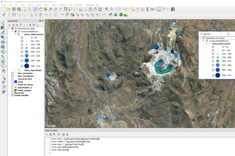 How to generate a legend on map canvas in qgis with pyqgis the user can represent points and style them according to the measured values this tutorial deals with the legend representation on map canvas gumiabroncs Images